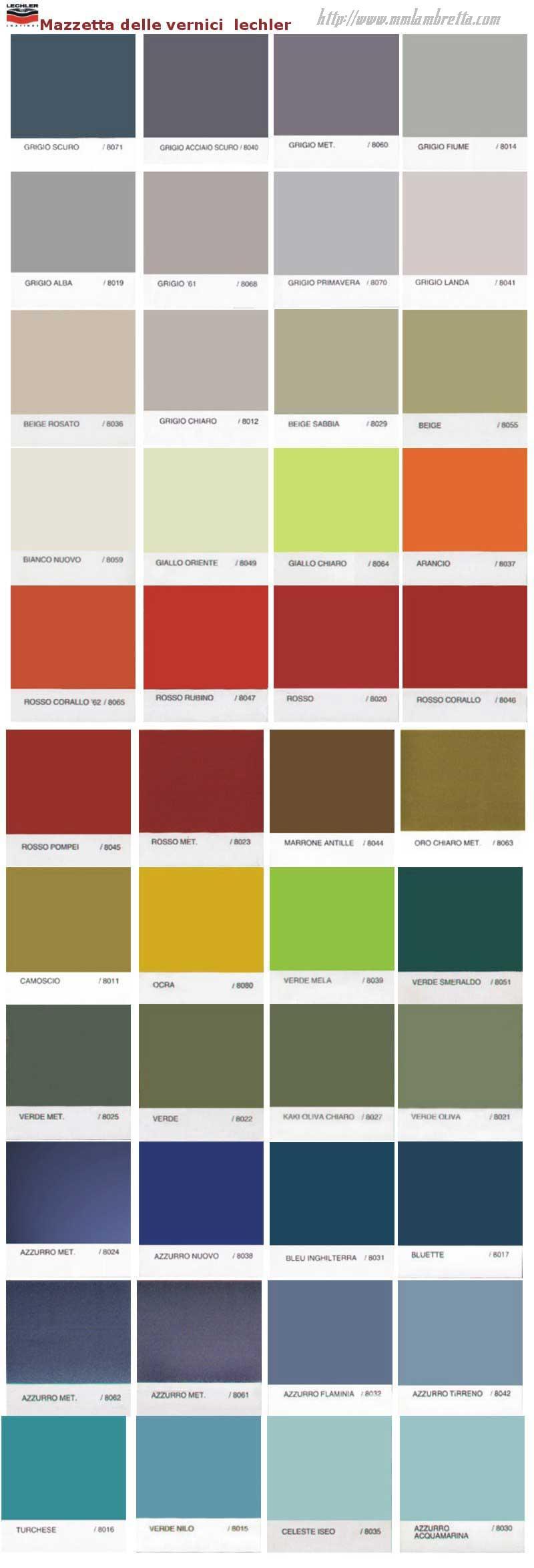 ZONA TECNICA LAMBRETTA :: Colores Originales Lambretta