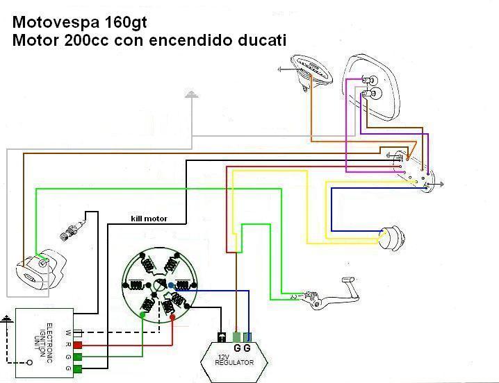 Bobina  de alta vespa compatible puch Esquema160gtmotor200es