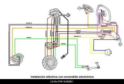 Vespa motor diagram harley davidson diagram elsavadorla for Motor mount repair estimate